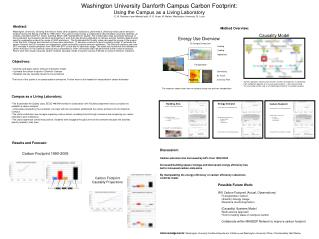 Washington University Danforth Campus Carbon Footprint:  Using the Campus as a Living Laboratory  E. M. Robinson emr1wus
