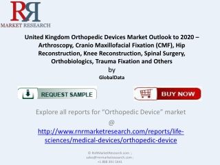 United Kingdom Orthopedic Devices Market Research Report  20