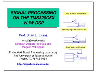SIGNAL PROCESSING ON THE TMS320C6X VLIW DSP