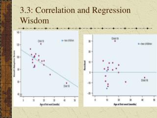 3.3: Correlation and Regression Wisdom