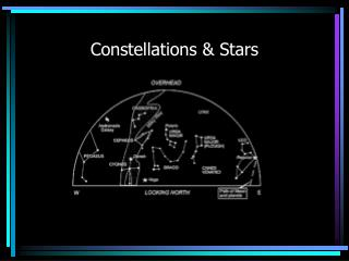 Constellations  Stars