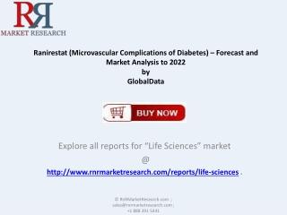 Market Outlook on 2022 Ranirestat  Market Healthcare Report