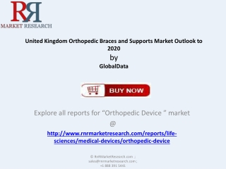 Reports on Orthopedic Supports and Braces Market in UK 2020