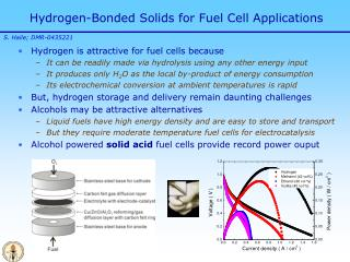 Hydrogen-Bonded Solids for Fuel Cell Applications