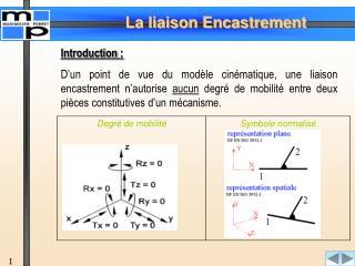 Introduction : D un point de vue du mod le cin matique, une liaison encastrement n autorise aucun degr  de mobilit  entr