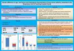 Gender difference in age, risk factors and histological characteristics of lung cancer patients, presented to the Respir