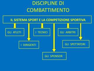 Nelle specialit  di Combattimento gli atleti si confrontano utilizzando un Alfabeto o Codice Motorio specifico nell ambi