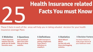 Health Insurance Facts in 2014 - The most crucial ones