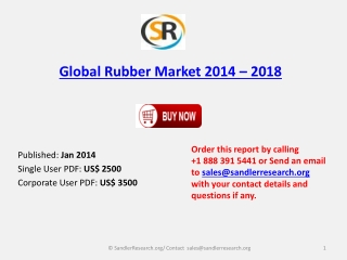 Growth of World Rubber Market 2014-2018