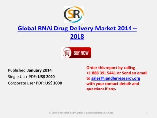 Global RNAi Drug Delivery Industry 2018 Forecasts