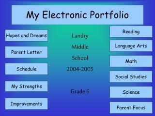 My Electronic Portfolio
