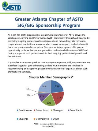 Greater Atlanta Chapter of ASTD SIG