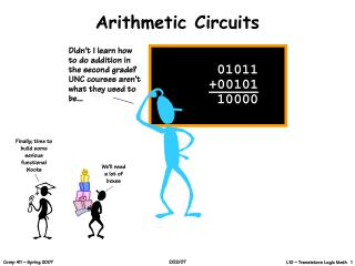 arithmetic circuits