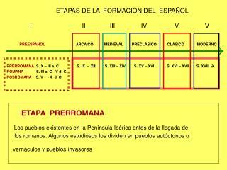 ETAPAS DE LA  FORMACI N DEL  ESPA OL       I                             II              III               IV