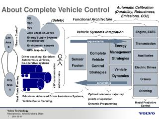 About Complete Vehicle Control
