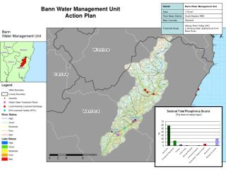 Bann Water Management Unit Action Plan