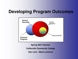 Developing Program Outcomes