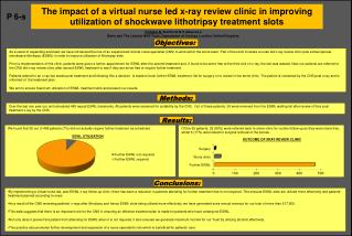 The impact of a virtual nurse led x-ray review clinic in improving utilization of shockwave lithotripsy treatment slots