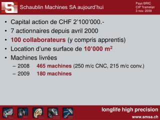 Schaublin Machines SA aujourd hui
