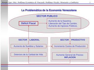 Hern n L pez A ez. Problemas Econ micos de Venezuela. Problemas Fiscales, Monetarios y Cambiarios