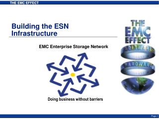 Building the ESN Infrastructure
