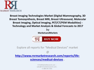 Breast Imaging Technologies Market by 2017