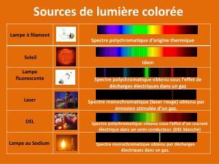Sources de lumi re color e