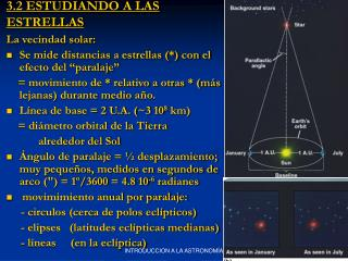 INTRODUCCION A LA ASTRONOM A