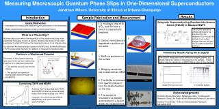 Measuring Macroscopic Quantum Phase Slips in One-Dimensional Superconductors Jonathan Wilson, University of Illinois at