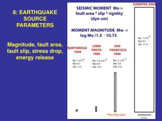 8: EARTHQUAKE SOURCE PARAMETERS  Magnitude, fault area, fault slip, stress drop, energy release