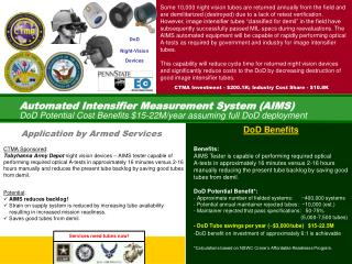 Application by Armed Services