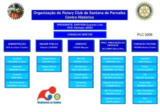 Organiza  o do Rotary Club de Santana de Parna ba Centro Hist rico
