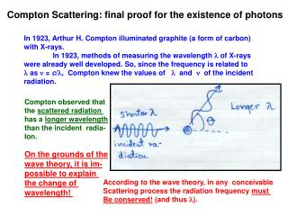 Compton Scattering: final proof for the existence of photons
