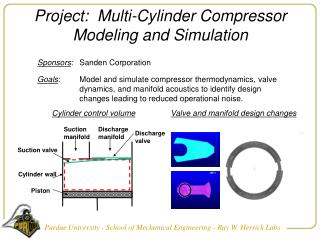 Project:  Multi-Cylinder Compressor Modeling and Simulation