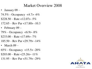 Market Overview 2008