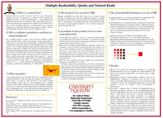 Multiple Realizability, Qualia and Natural Kinds