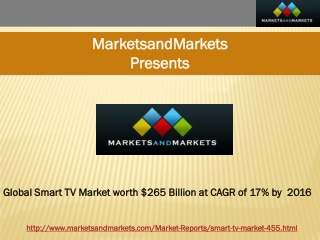 Global Smart TV Market by Year 2016