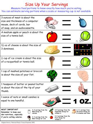 Size Up Your Servings Measure food portions to know exactly how much you re eating. You can estimate serving portions wh