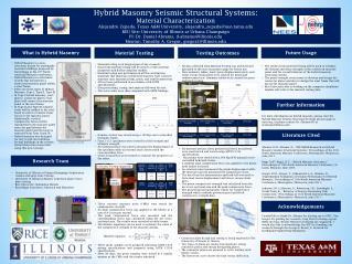 Hybrid Masonry Seismic Structural Systems: Material Characterization Alejandro Zepeda, Texas AM University, alejandro_ze