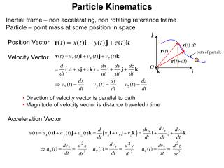 Particle Kinematics