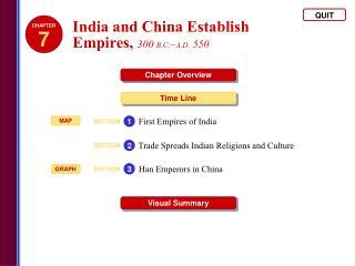 India and China Establish  Empires, 300 B.C. A.D. 550