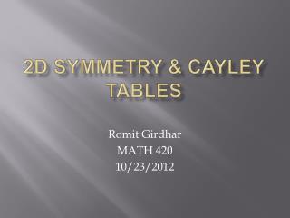2D Symmetry  Cayley Tables