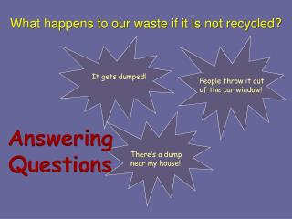 What happens to our waste if it is not recycled