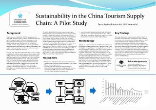 Sustainability in the China Tourism Supply Chain: A Pilot Study