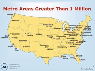 Metro Areas Greater Than 1 Million
