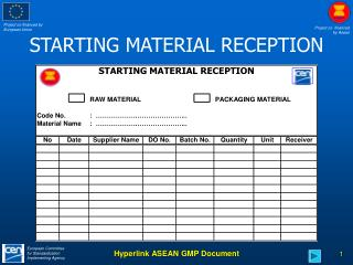 Hyperlink ASEAN GMP Document