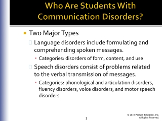 communication strategies for students who are deaf