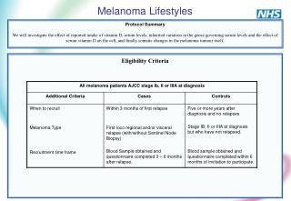 Melanoma Lifestyles