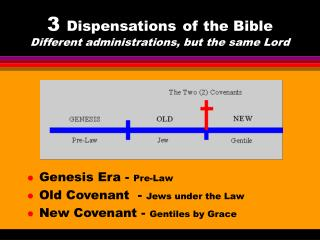 3 dispensations of the bible different administrations, but the same lord