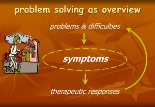 Problem solving as overview